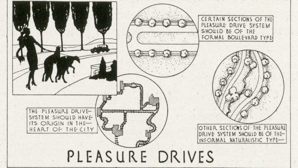 Details of Pleasure Drive system