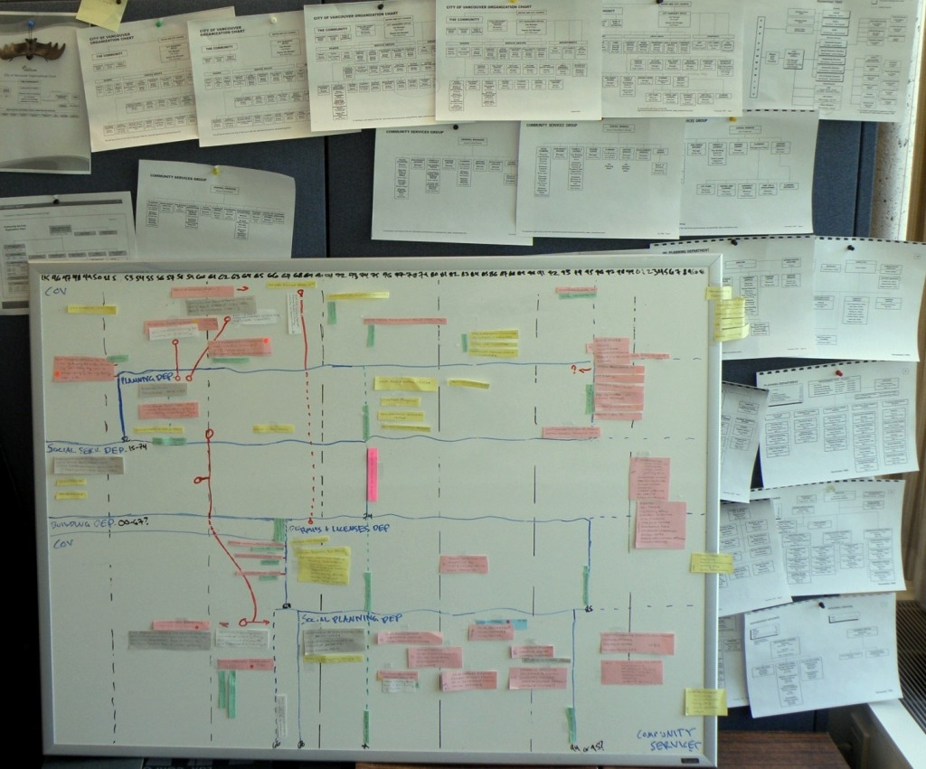 Administrative histories for City departments and divisions, diagrammed. Photo by Cristen Polley.