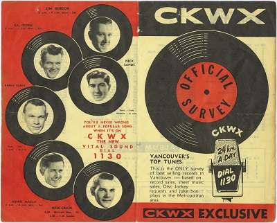 Disc jockey shows are promoted on back page of this 1960 CKWX radio survey. Reference code: AM1444-C91-F1