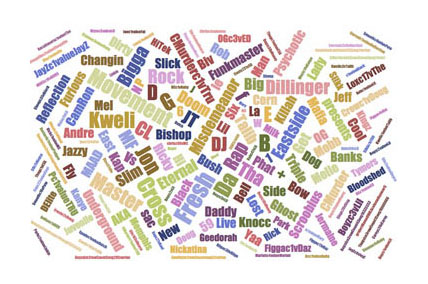 Word cloud analysis of artist's names. Created by Team Data Detox (Kathryn Gronsbell, Cora Johnson-Roberson, Michelle Roell and Caleb Sayan).
