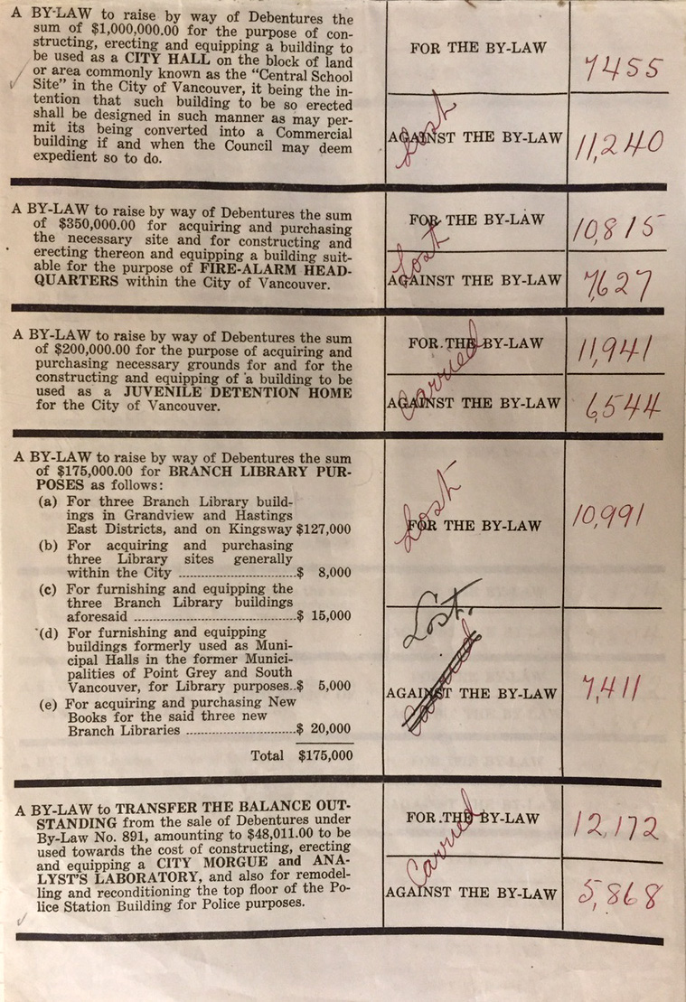 Second page of money ballot from May 15, 1929. Reference code COV-S37-- .